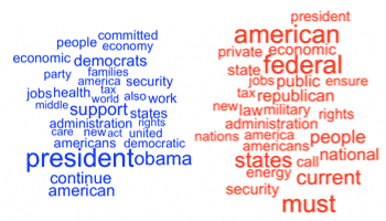 using-r-to-derive-the-german-election-manifesto-word-clouds